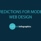 web design trend infographic