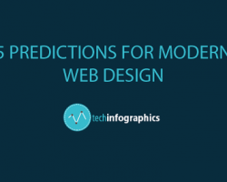 web design trend infographic